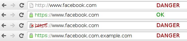 Adresses de Facebook: vraies ou fausses ?